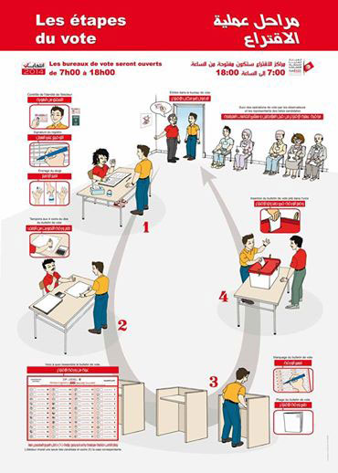 tunisie 233 lections 2014 comment voter vid 233 o tekiano tek n kult