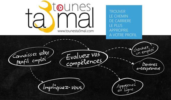 tounes-ta3mal-2.0-2015