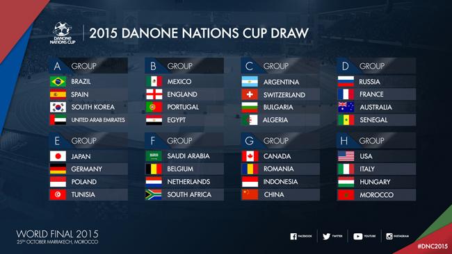 danone-cup-2015-maroc-programme