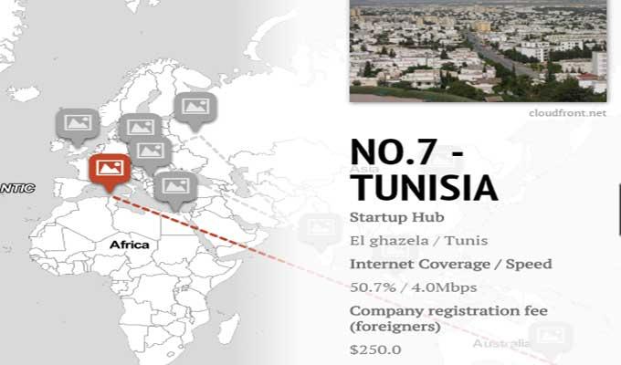 forbes-tunisia-startup