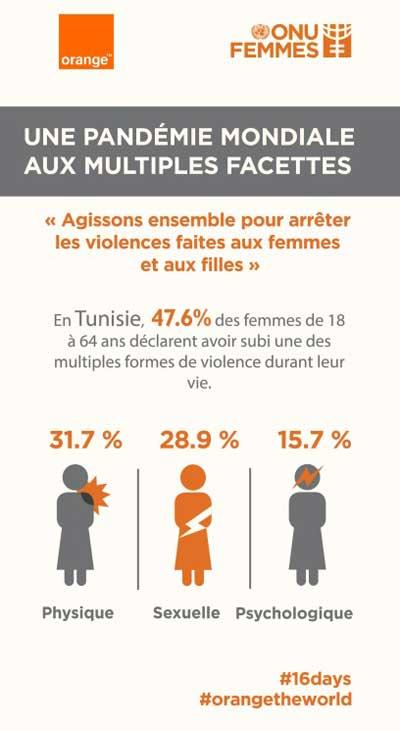 orange-tunisie-onu-femmes-violences-2015