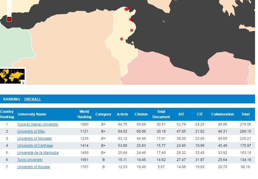 classement université tunisie