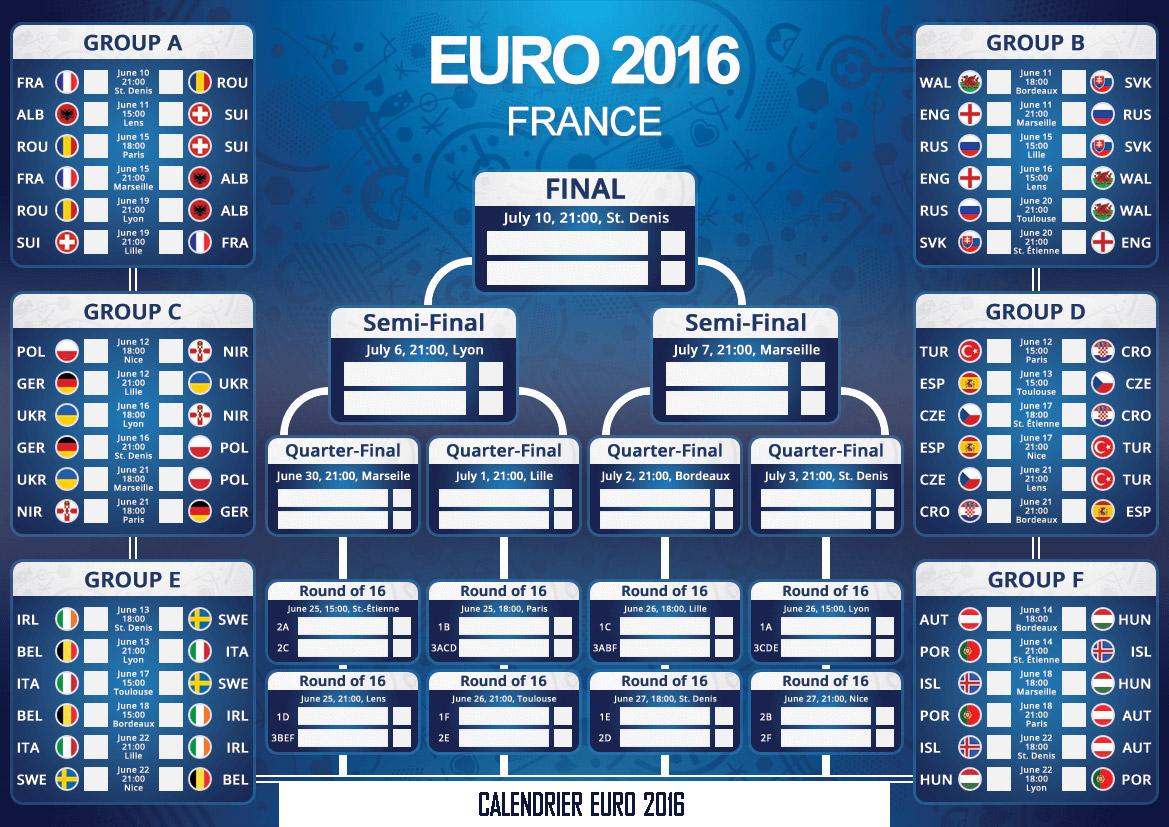 Calendrier Des Match Euro.Euro 2016 Calendrier Des Matchs Du 10 Juin Au 10 Juillet