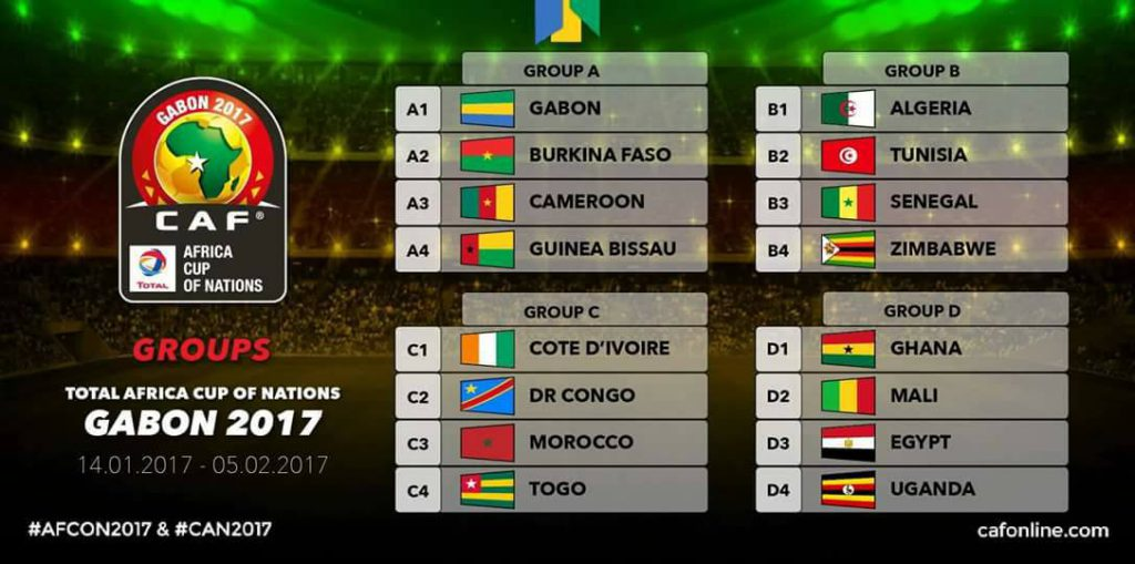 gabon-2017-groupes