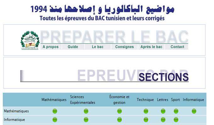 tunisie bac 2016 consultez les examens de 1994 2015 et leurs corrig s en ligne tekiano. Black Bedroom Furniture Sets. Home Design Ideas