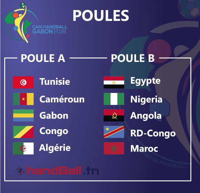 Hand can 2018 gabon programme de la phase pr liminaire de la coupe d 39 afrique de handball - Programme de la coupe d afrique ...