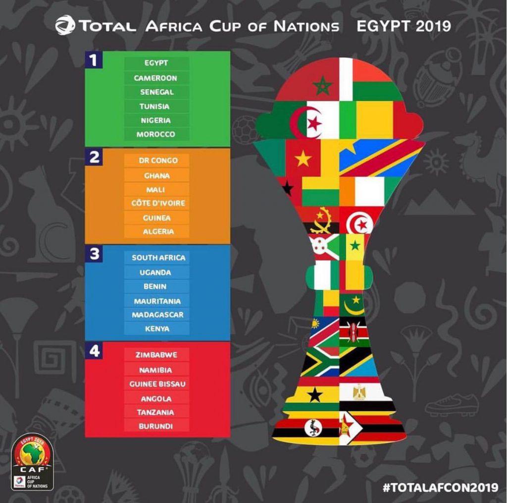 Eliminatoire Can 2019 Calendrier.Telecharger Le Calendrier De La Coupe Dafrique 2019 Labavarde